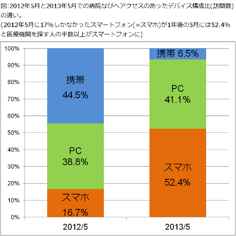 2013-2012PC-SP-share480.png